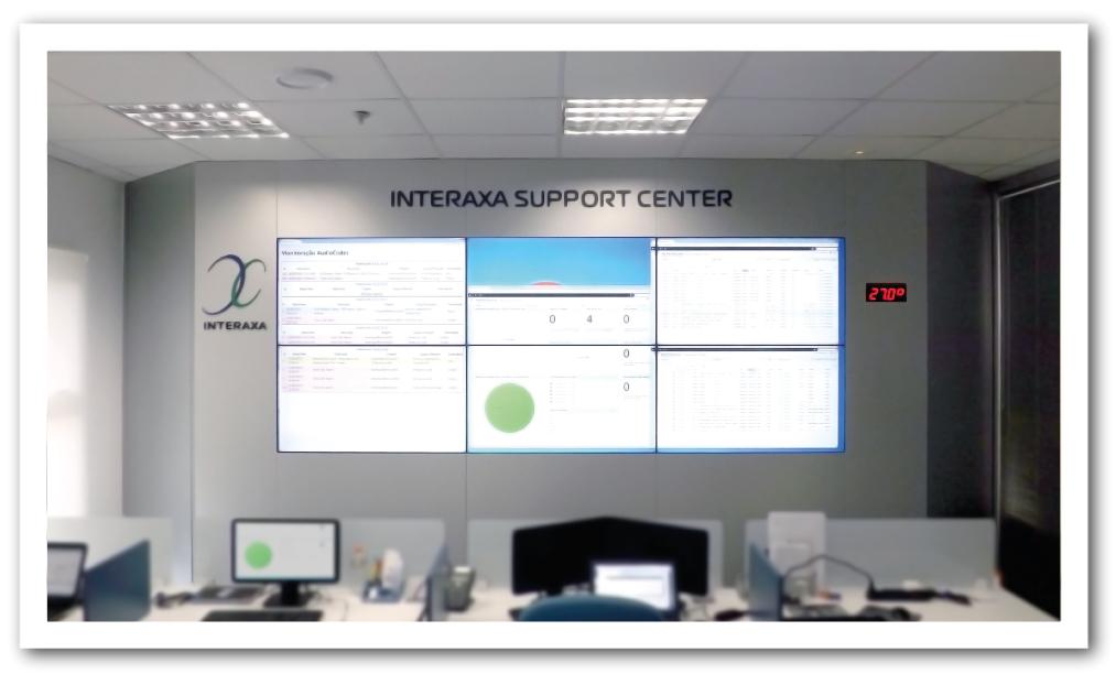 Case Video Wall Interaxa Support Center - Sala de Monitoramento