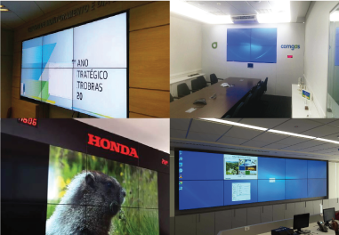 Softwares Videowall